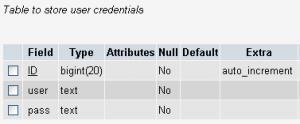 Примерна таблица от база данни