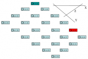 three-jugs-coordinates