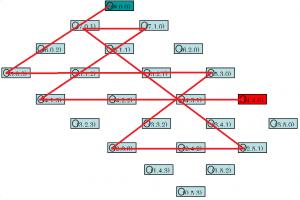 three-jugs-coordinates-solution-example